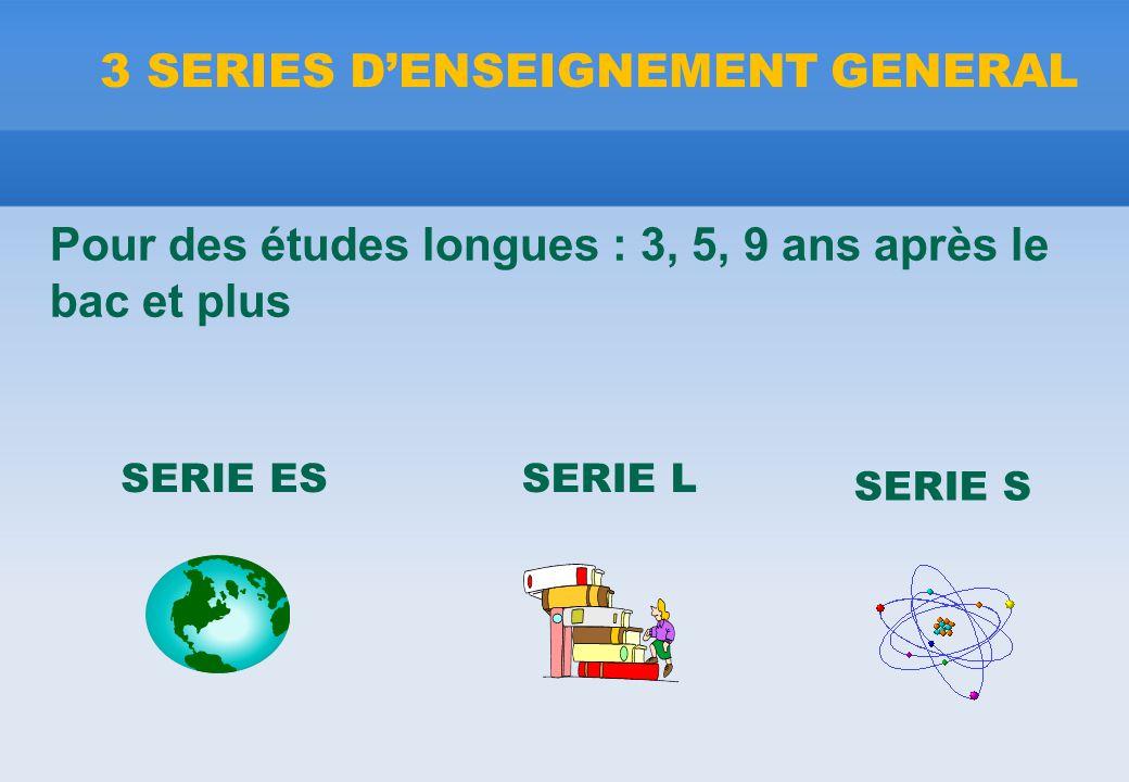 3 SERIES D'ENSEIGNEMENT GENERAL Pour des études longues : 3, 5, 9 ans après le bac et plus SERIE ESSERIE L SERIE S