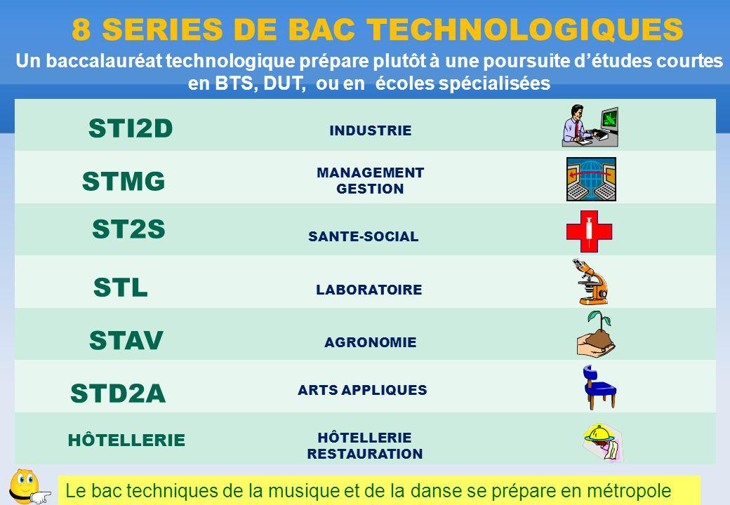STI2D INDUSTRIE 8 SERIES DE BAC TECHNOLOGIQUES Un baccalauréat technologique prépare plutôt à une poursuite d'études courtes en BTS, DUT, ou en écoles