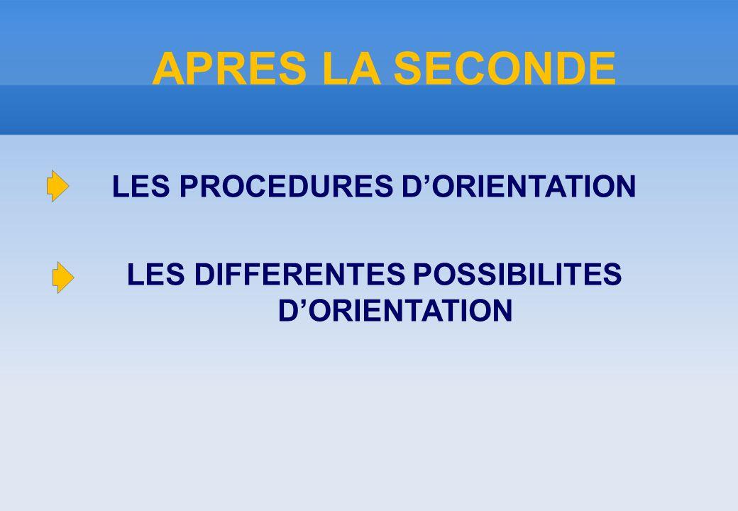 En Fevrier Les premiers choix Vous exprimez vos demandes provisoires d'orientation: choix de la série de 1 re, redoublement...