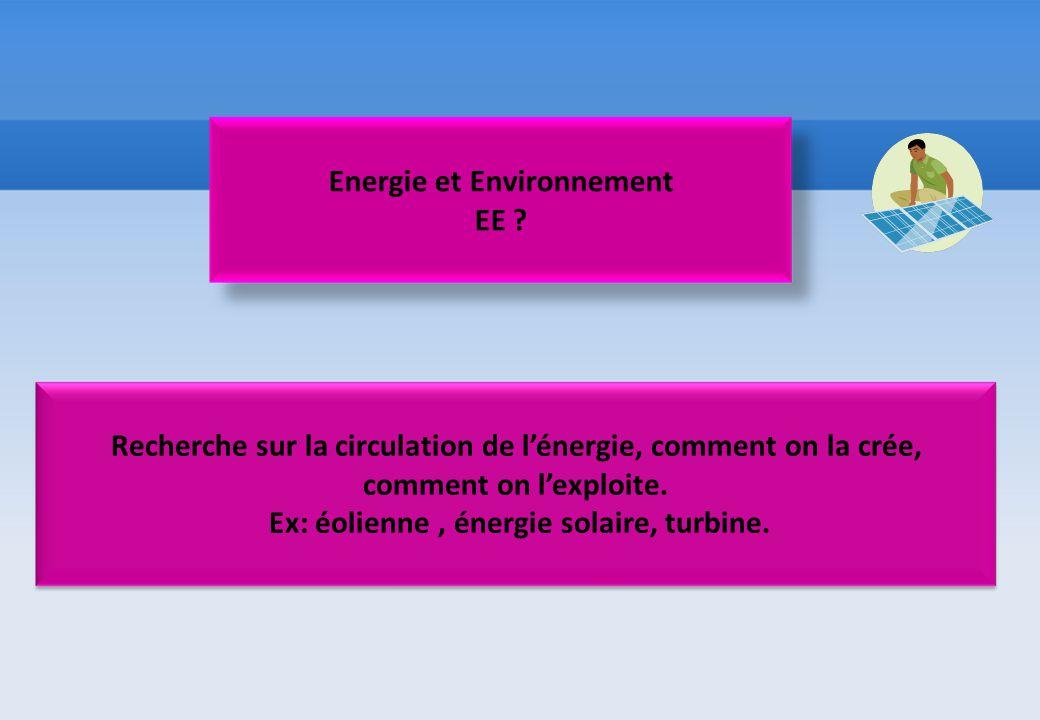 Energie et Environnement EE ? Recherche sur la circulation de l'énergie, comment on la crée, comment on l'exploite. Ex: éolienne, énergie solaire, tur