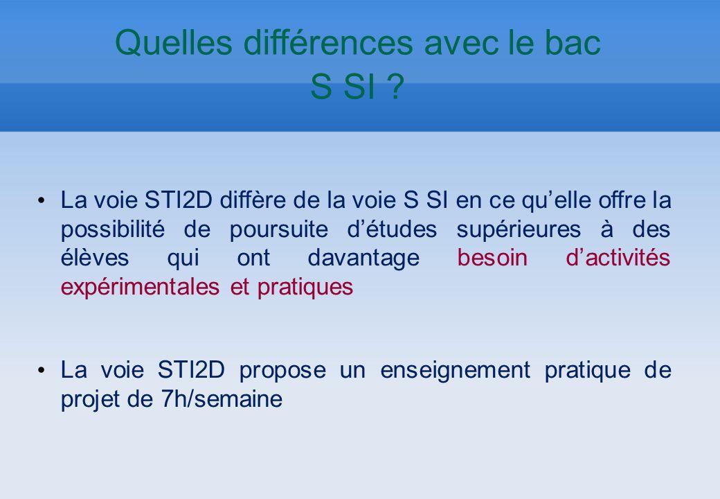 Quelles différences avec le bac S SI ? • La voie STI2D diffère de la voie S SI en ce qu'elle offre la possibilité de poursuite d'études supérieures à