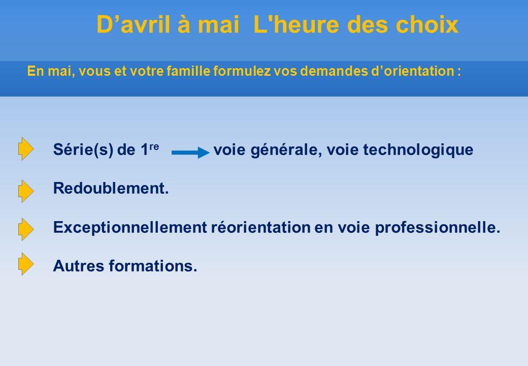 De Juin à Aout -Si cette proposition est conforme à votre demande, la proposition d'orientation devient alors une décision d'orientation, notifiée par le chef d'établissement.