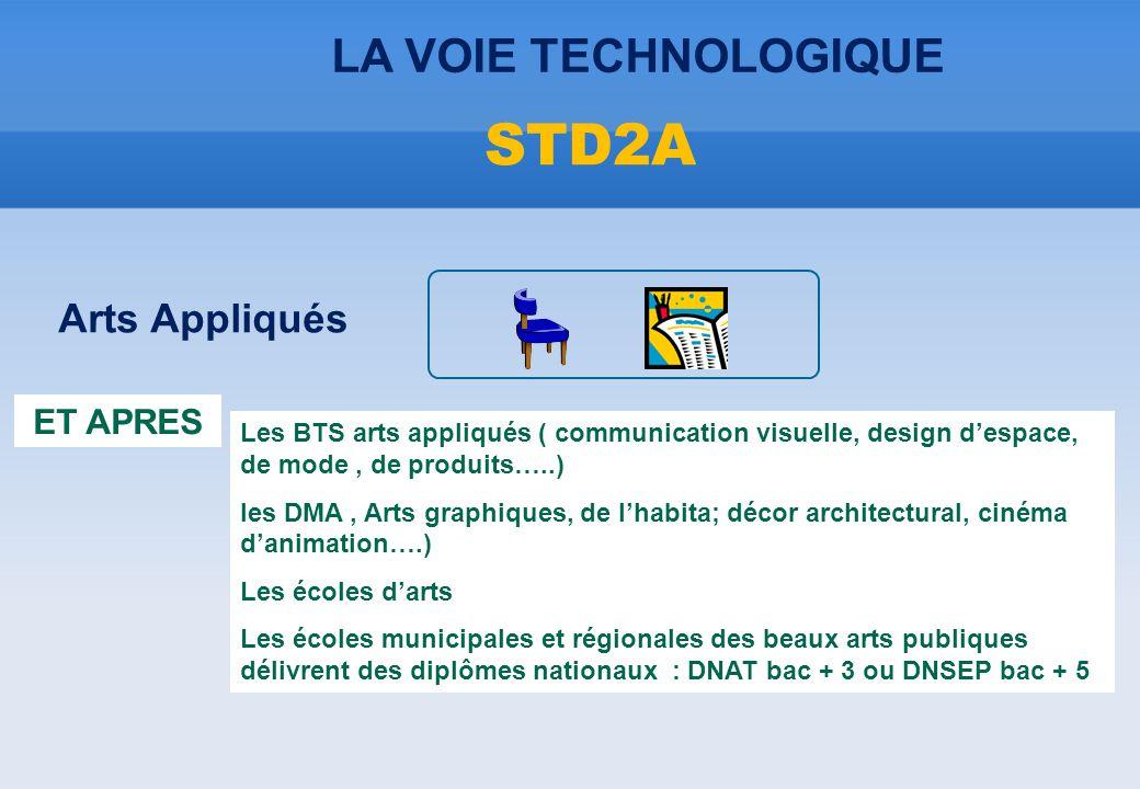 LA VOIE TECHNOLOGIQUE Arts Appliqués Les BTS arts appliqués ( communication visuelle, design d'espace, de mode, de produits…..) les DMA, Arts graphiqu