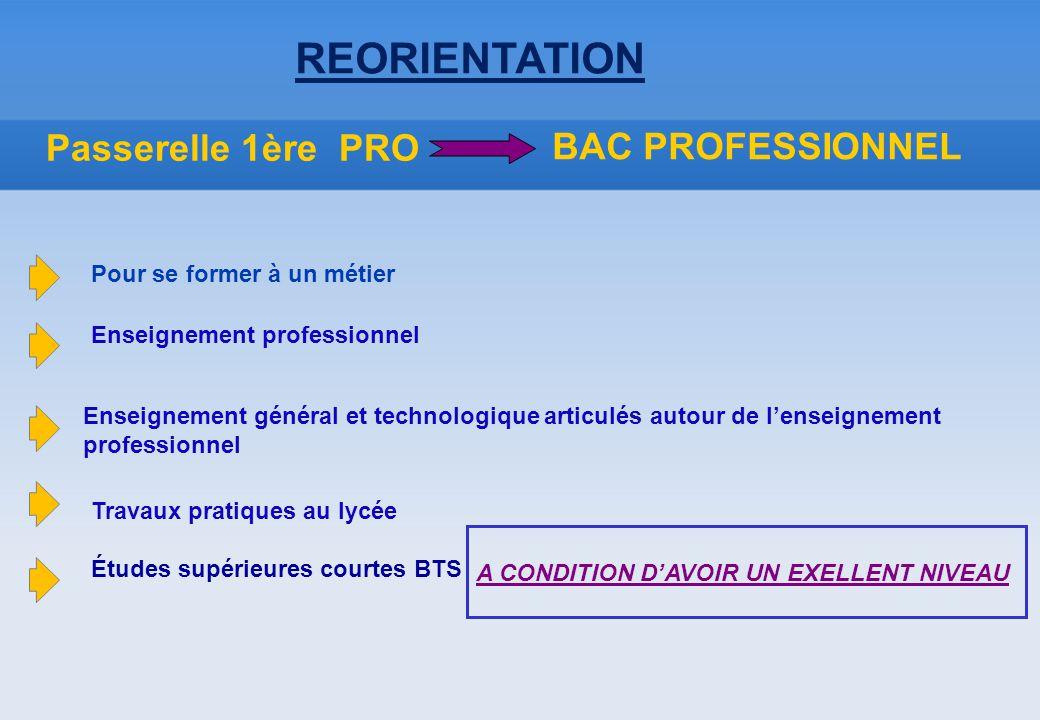 Passerelle 1ère PRO Pour se former à un métier Enseignement professionnel Enseignement général et technologique articulés autour de l'enseignement pro