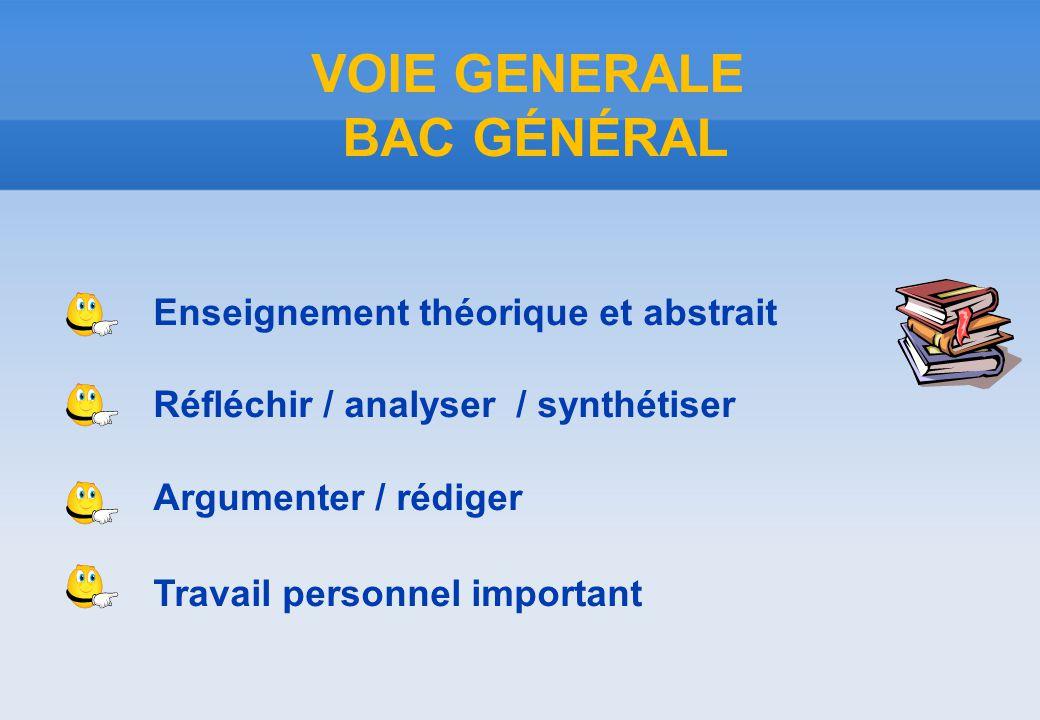 Enseignement théorique et abstrait Réfléchir / analyser / synthétiser Argumenter / rédiger Travail personnel important VOIE GENERALE BAC GÉNÉRAL