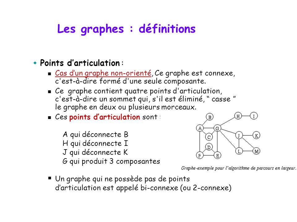 Points d'articulation :  Cas d'un graphe non-orienté, Ce graphe est connexe, c est-à-dire formé d une seule composante.