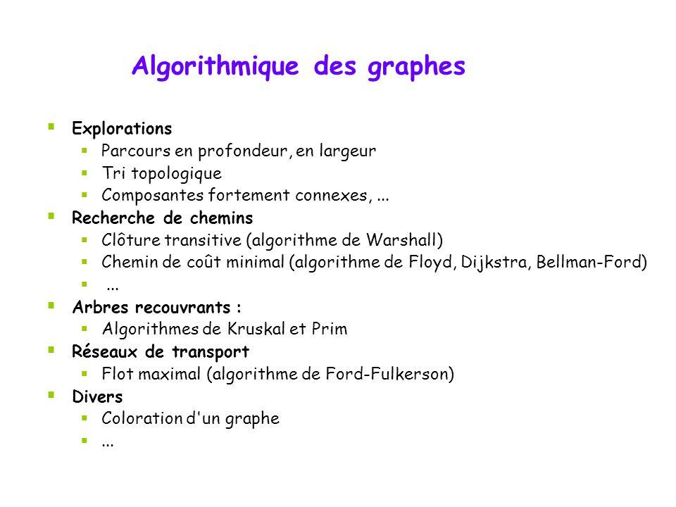  Explorations  Parcours en profondeur, en largeur  Tri topologique  Composantes fortement connexes,...