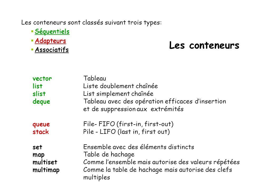 Les conteneurs Les conteneurs sont classés suivant trois types:  Séquentiels  Adapteurs  Associatifs vector Tableau list Liste doublement chaînée slist List simplement chaînée deque Tableau avec des opération efficaces d'insertion et de suppression aux extrémités queue File- FIFO (first-in, first-out) stack Pile - LIFO (last in, first out) set Ensemble avec des éléments distincts map Table de hachage multiset Comme l'ensemble mais autorise des valeurs répétées multimap Comme la table de hachage mais autorise des clefs multiples