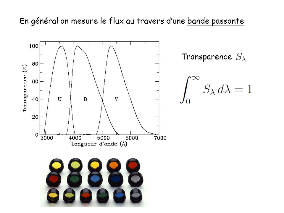 En général on mesure le flux au travers d'une bande passante Transparence