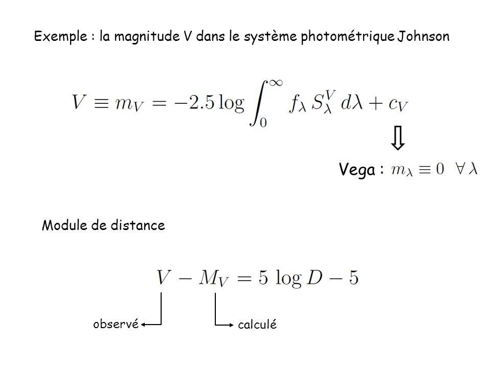 Exemple : la magnitude V dans le système photométrique Johnson Vega : Module de distance observé calculé