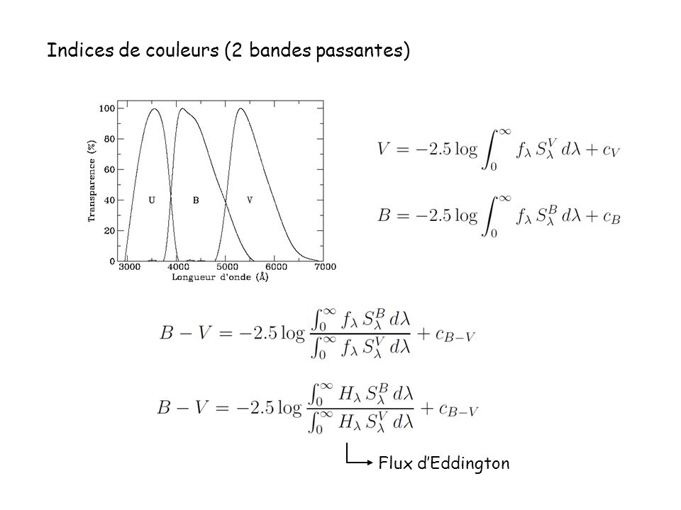 Indices de couleurs (2 bandes passantes) Flux d'Eddington