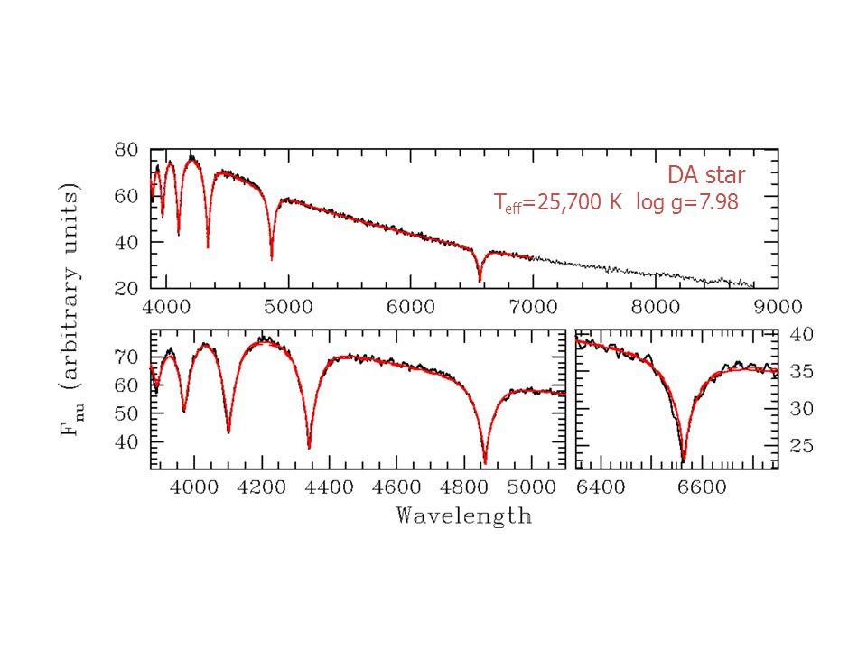 DA star T eff =25,700 K log g=7.98