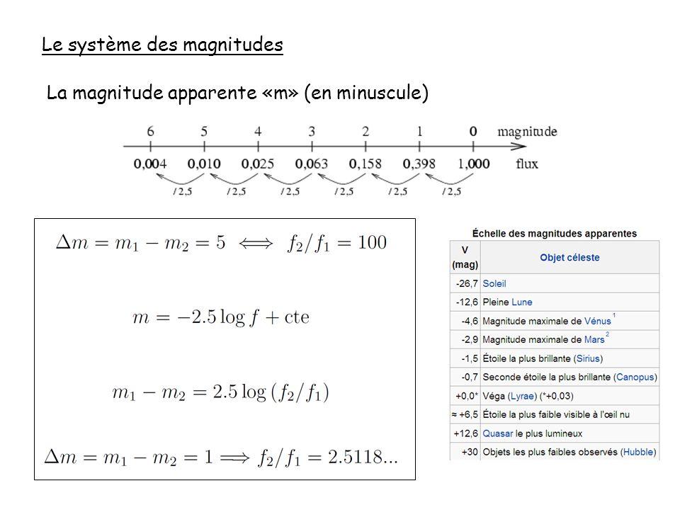 Le système des magnitudes La magnitude apparente «m» (en minuscule)