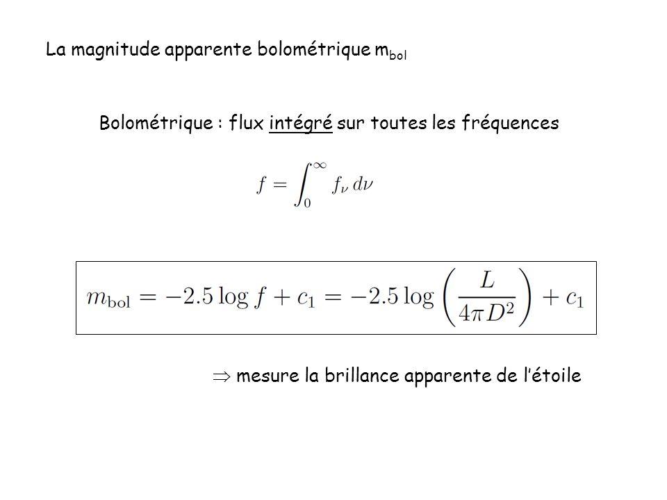 La magnitude apparente bolométrique m bol Bolométrique : flux intégré sur toutes les fréquences  mesure la brillance apparente de l'étoile