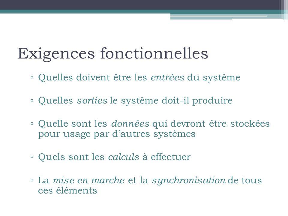 Exigences fonctionnelles ▫ Quelles doivent être les entrées du système ▫ Quelles sorties le système doit-il produire ▫ Quelle sont les données qui devront être stockées pour usage par d'autres systèmes ▫ Quels sont les calculs à effectuer ▫ La mise en marche et la synchronisation de tous ces éléments