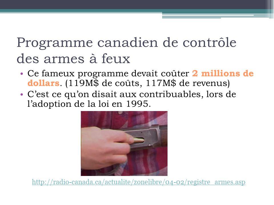 Programme canadien de contrôle des armes à feux • Ce fameux programme devait coûter 2 millions de dollars.