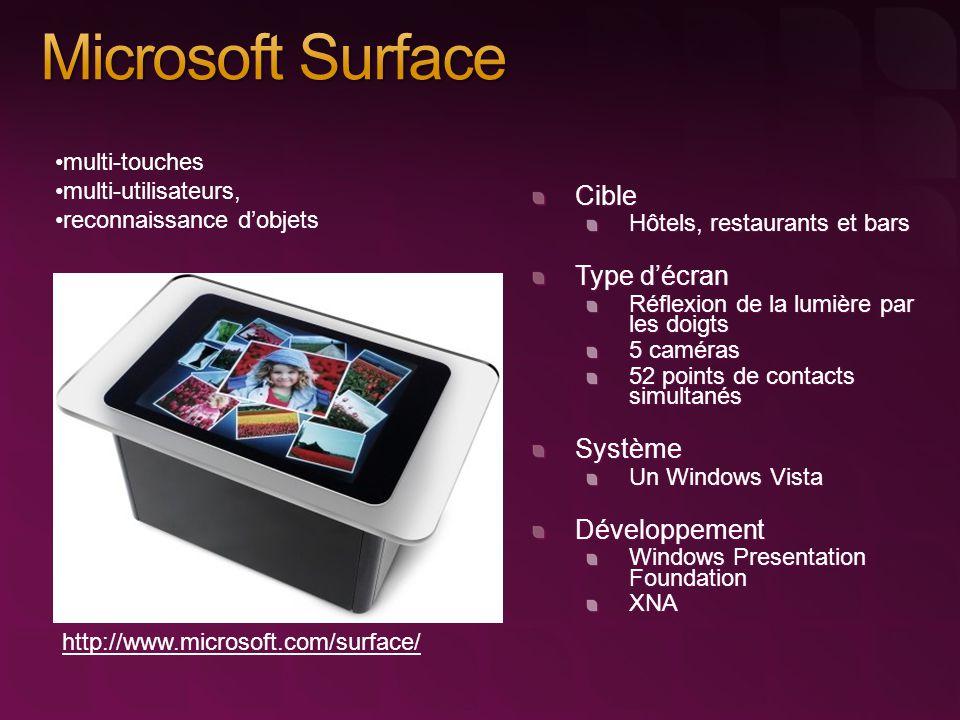 http://www.microsoft.com/surface/ •multi-touches •multi-utilisateurs, •reconnaissance d'objets Cible Hôtels, restaurants et bars Type d'écran Réflexion de la lumière par les doigts 5 caméras 52 points de contacts simultanés Système Un Windows Vista Développement Windows Presentation Foundation XNA