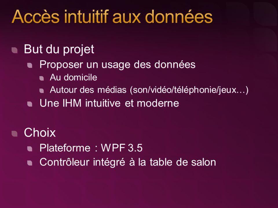 But du projet Proposer un usage des données Au domicile Autour des médias (son/vidéo/téléphonie/jeux…) Une IHM intuitive et moderne Choix Plateforme : WPF 3.5 Contrôleur intégré à la table de salon