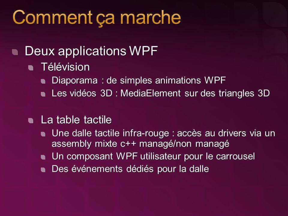 Deux applications WPF Télévision Diaporama : de simples animations WPF Les vidéos 3D : MediaElement sur des triangles 3D La table tactile Une dalle tactile infra-rouge : accès au drivers via un assembly mixte c++ managé/non managé Un composant WPF utilisateur pour le carrousel Des événements dédiés pour la dalle