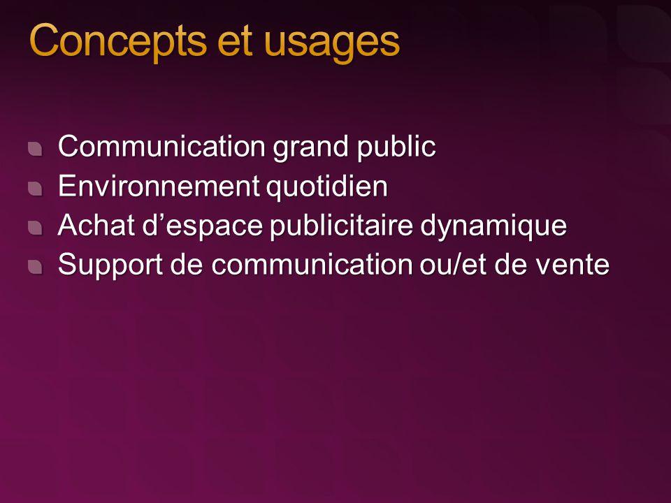 Communication grand public Environnement quotidien Achat d'espace publicitaire dynamique Support de communication ou/et de vente