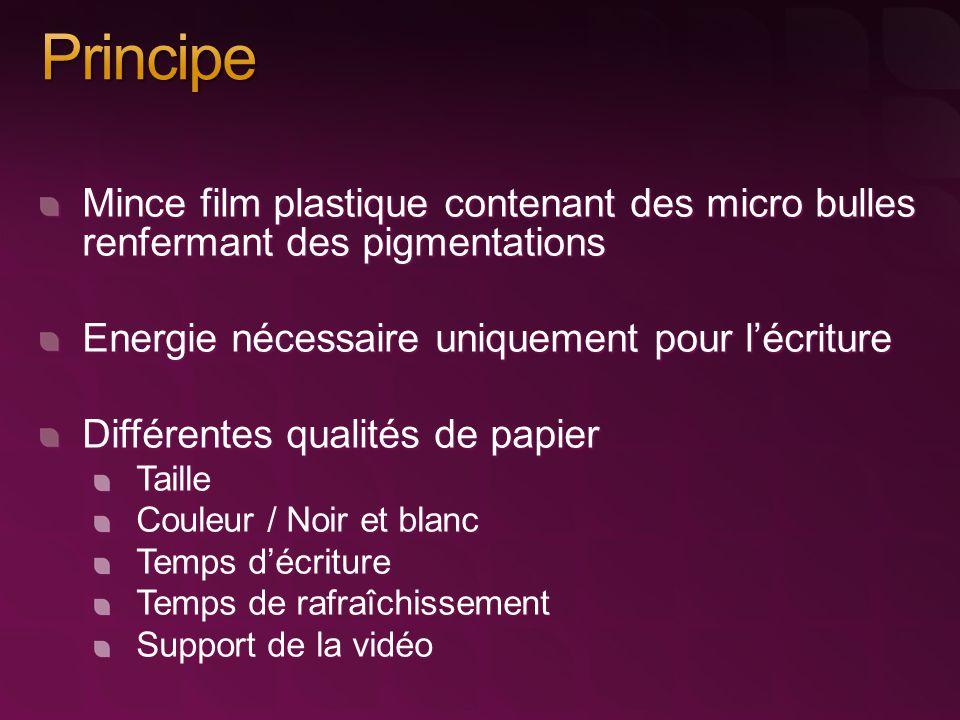 Mince film plastique contenant des micro bulles renfermant des pigmentations Energie nécessaire uniquement pour l'écriture Différentes qualités de papier Taille Couleur / Noir et blanc Temps d'écriture Temps de rafraîchissement Support de la vidéo