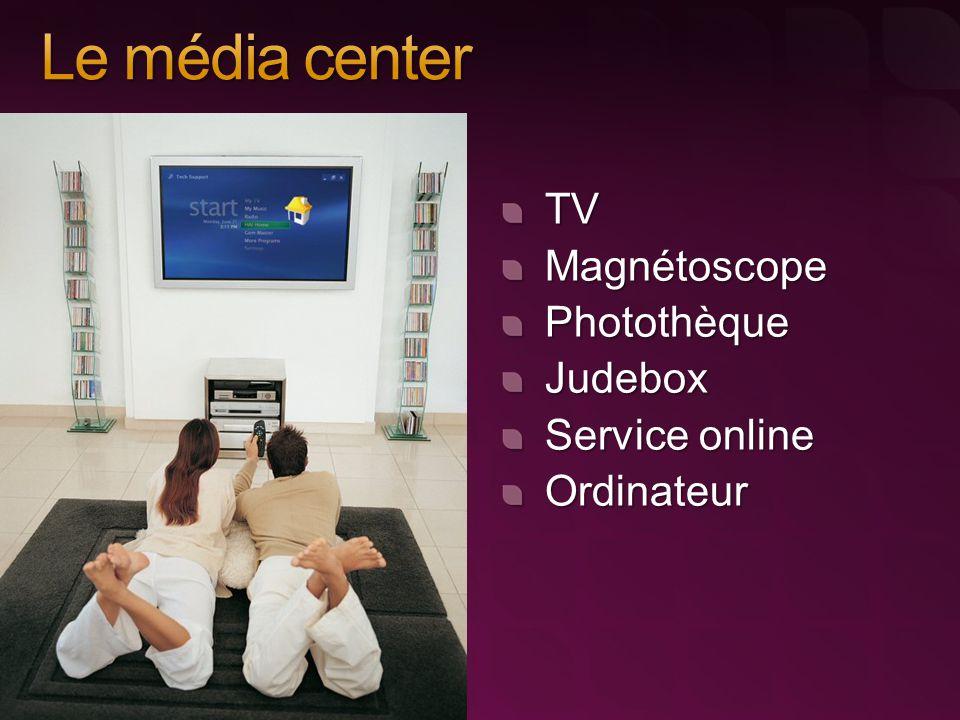 TVMagnétoscopePhotothèqueJudebox Service online Ordinateur