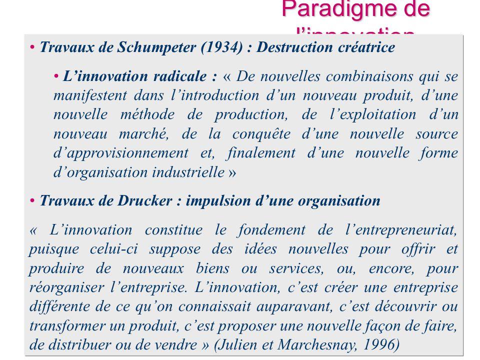 Paradigme de l'innovation • Travaux de Schumpeter (1934) : Destruction créatrice • L'innovation radicale : « De nouvelles combinaisons qui se manifest