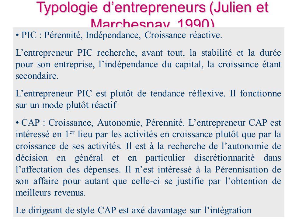 Typologie d'entrepreneurs (Julien et Marchesnay, 1990) • PIC : Pérennité, Indépendance, Croissance réactive. L'entrepreneur PIC recherche, avant tout,
