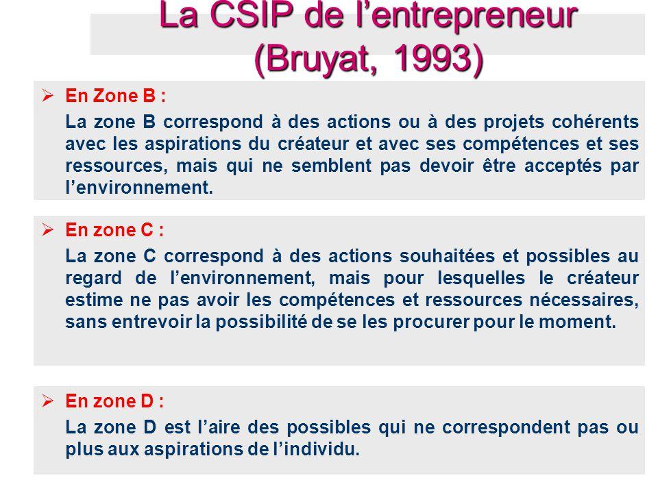  En Zone B : La zone B correspond à des actions ou à des projets cohérents avec les aspirations du créateur et avec ses compétences et ses ressources