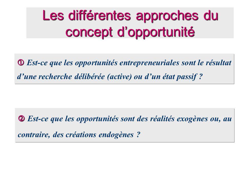 Les différentes approches du concept d'opportunité   Est-ce que les opportunités entrepreneuriales sont le résultat d'une recherche délibérée (activ