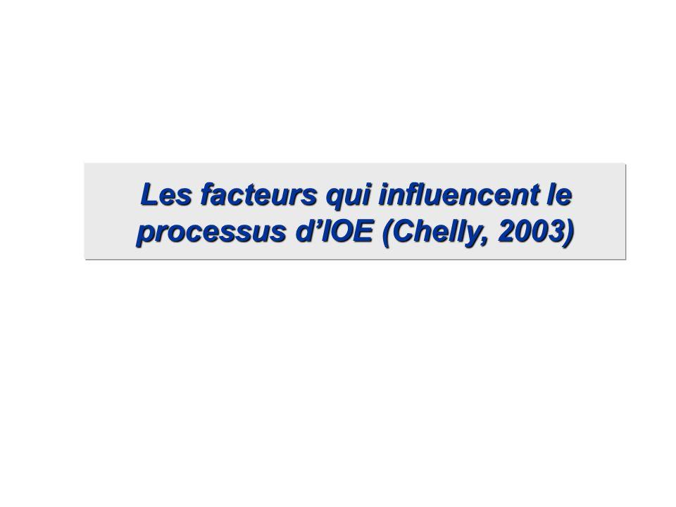 Les facteurs qui influencent le processus d'IOE (Chelly, 2003)