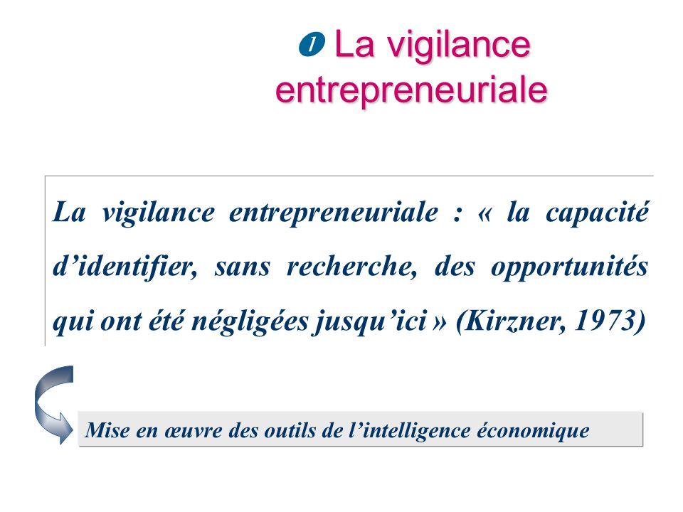 La vigilance entrepreneuriale  La vigilance entrepreneuriale La vigilance entrepreneuriale : « la capacité d'identifier, sans recherche, des opportun