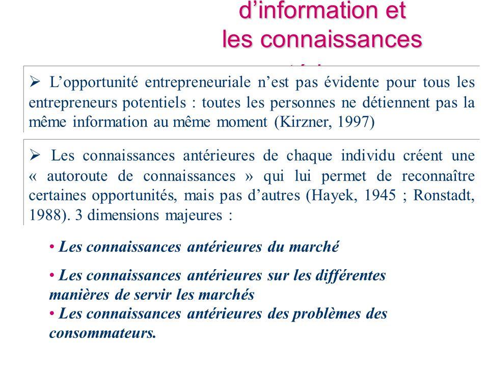 L'asymétrie d'information et les connaissances antérieures  L'asymétrie d'information et les connaissances antérieures  L'opportunité entrepreneuria