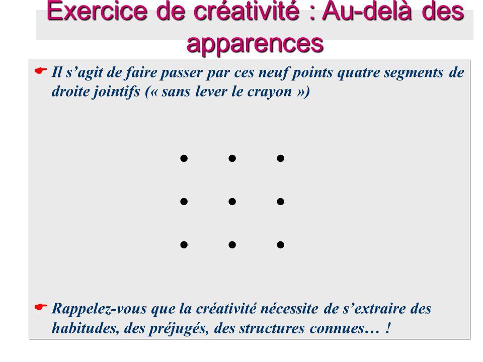  Il s'agit de faire passer par ces neuf points quatre segments de droite jointifs (« sans lever le crayon »)   Rappelez-vous que la créativité né