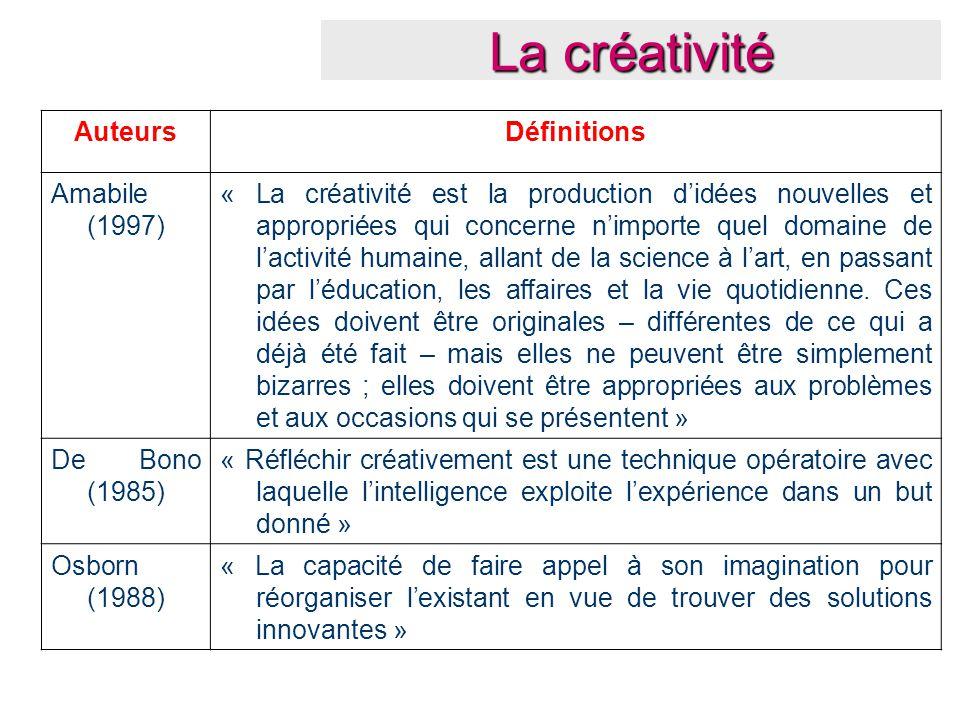 La créativité AuteursDéfinitions Amabile (1997) « La créativité est la production d'idées nouvelles et appropriées qui concerne n'importe quel domaine