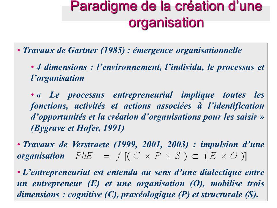 • Travaux de Gartner (1985) : émergence organisationnelle • 4 dimensions : l'environnement, l'individu, le processus et l'organisation • « Le processu