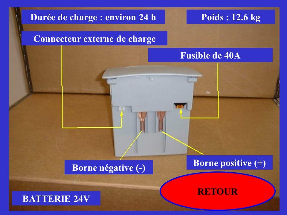 Borne négative (-) Borne positive (+) Connecteur externe de charge Fusible de 40A BATTERIE 24V RETOUR Durée de charge : environ 24 hPoids : 12.6 kg