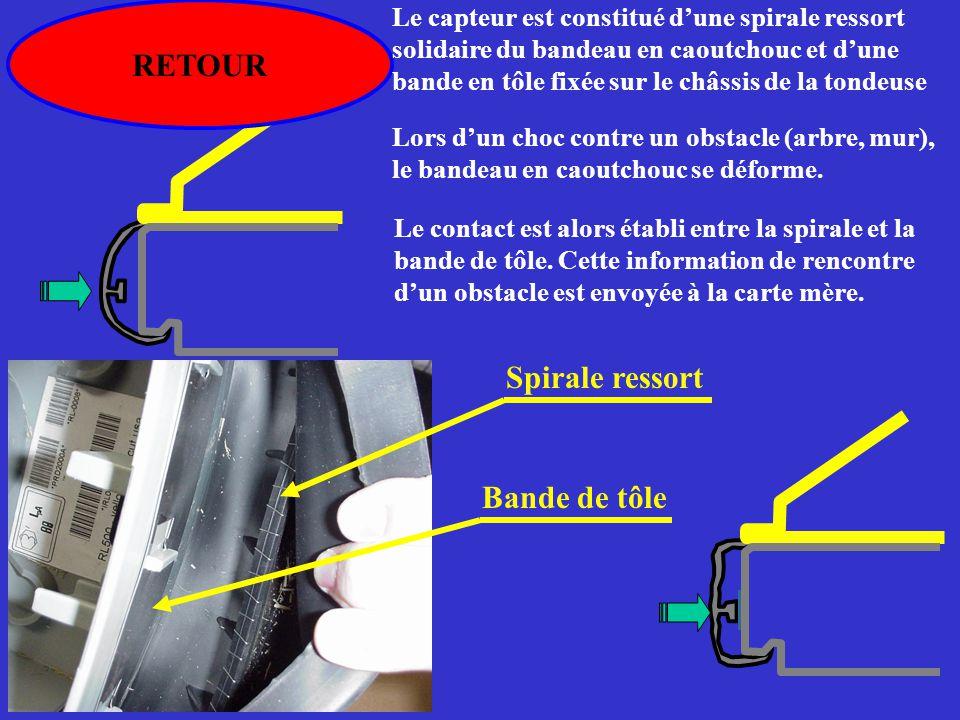 RETOUR Le capteur est constitué d'une spirale ressort solidaire du bandeau en caoutchouc et d'une bande en tôle fixée sur le châssis de la tondeuse Lo