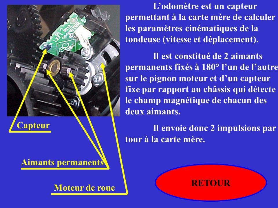 L'odomètre est un capteur permettant à la carte mère de calculer les paramètres cinématiques de la tondeuse (vitesse et déplacement). Il est constitué