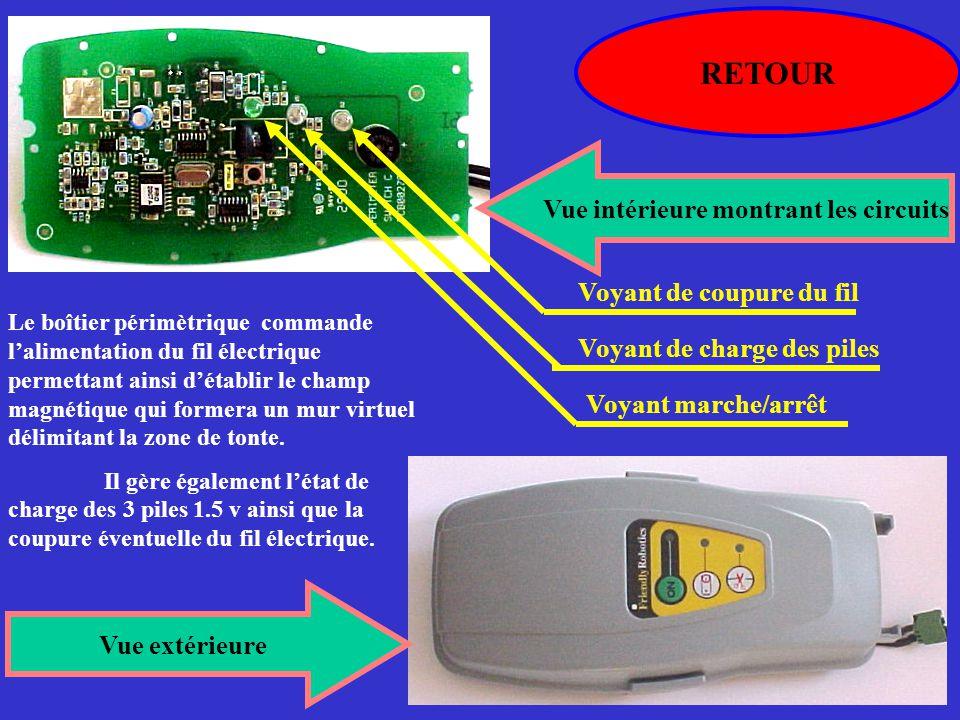 Vue intérieure montrant les circuits Vue extérieure RETOUR Le boîtier périmètrique commande l'alimentation du fil électrique permettant ainsi d'établi