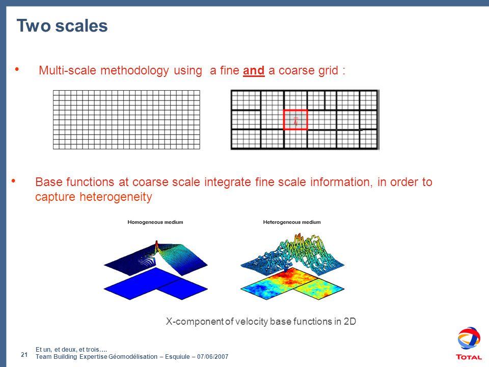 Et un, et deux, et trois…. Team Building Expertise Géomodélisation – Esquiule – 07/06/2007 21 X-component of velocity base functions in 2D • Multi-sca