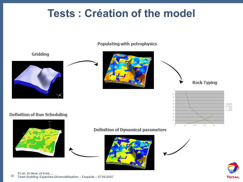 Et un, et deux, et trois…. Team Building Expertise Géomodélisation – Esquiule – 07/06/2007 38 Tests : Création of the model Gridding 4 Km ~100m Popula