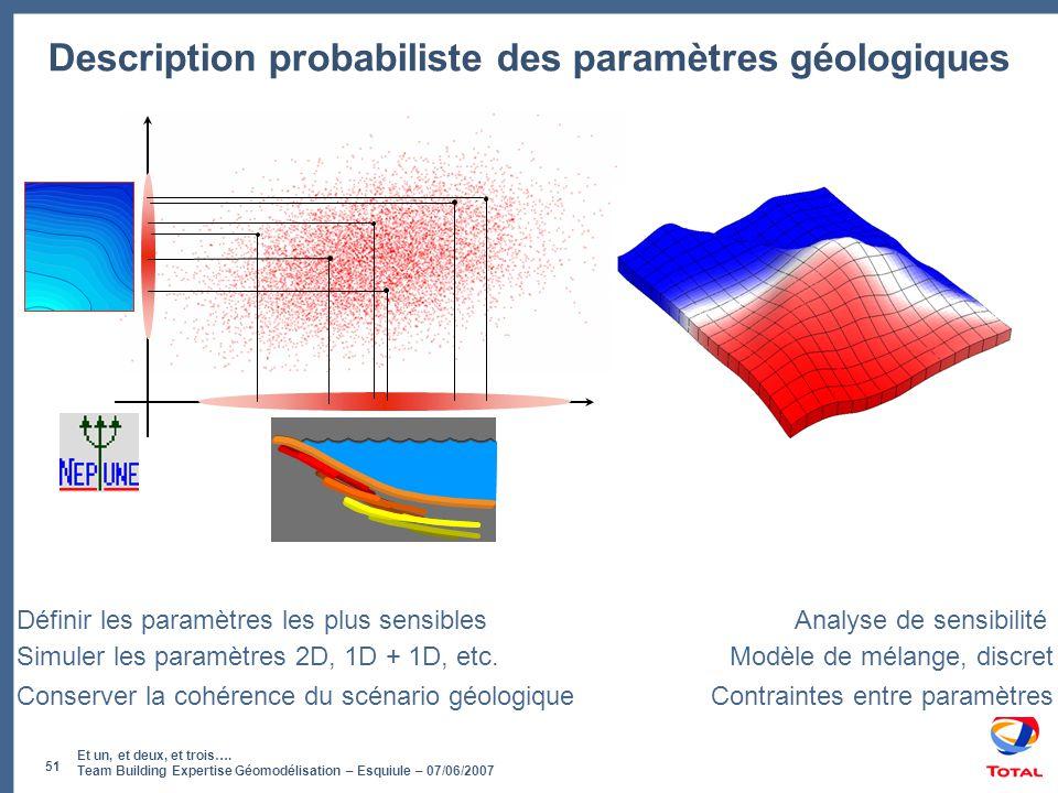 Et un, et deux, et trois…. Team Building Expertise Géomodélisation – Esquiule – 07/06/2007 51 Description probabiliste des paramètres géologiques Anal