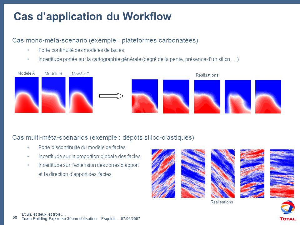 Et un, et deux, et trois…. Team Building Expertise Géomodélisation – Esquiule – 07/06/2007 58 Cas d'application du Workflow Cas mono-méta-scenario (ex