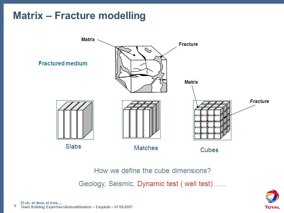 Et un, et deux, et trois…. Team Building Expertise Géomodélisation – Esquiule – 07/06/2007 6 Matrix – Fracture modelling Matches Slabs Cubes Fractured