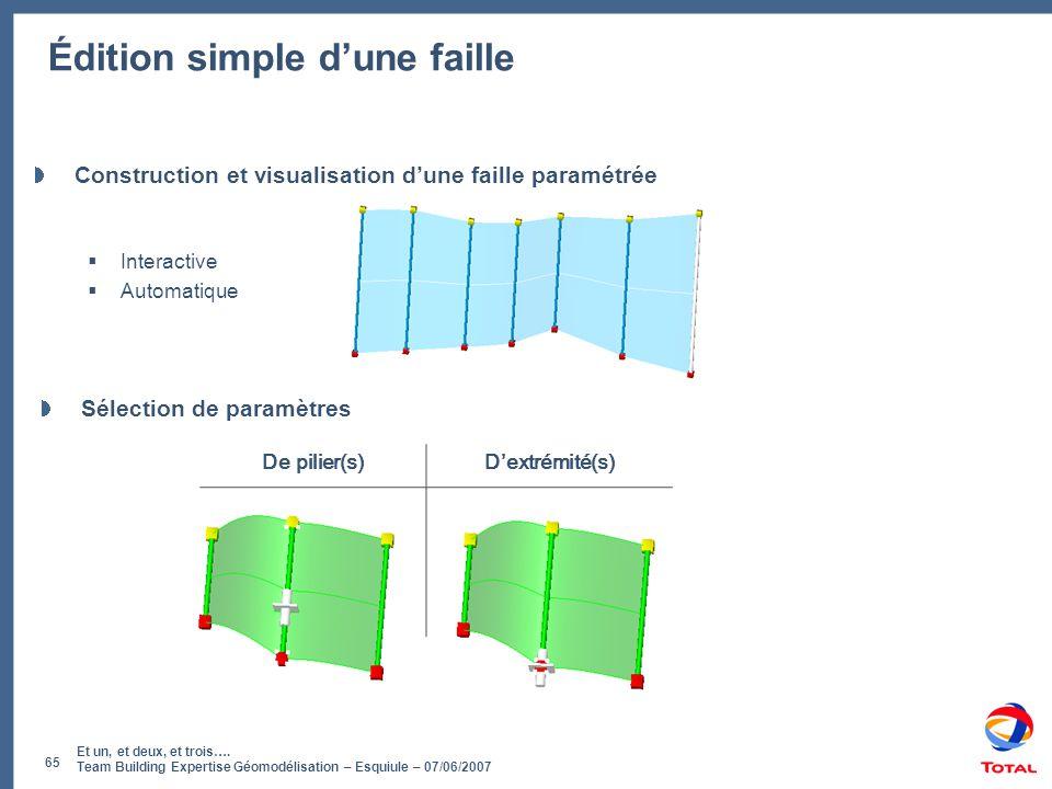 Et un, et deux, et trois…. Team Building Expertise Géomodélisation – Esquiule – 07/06/2007 65 Édition simple d'une faille De pilier(s)D'extrémité(s) C