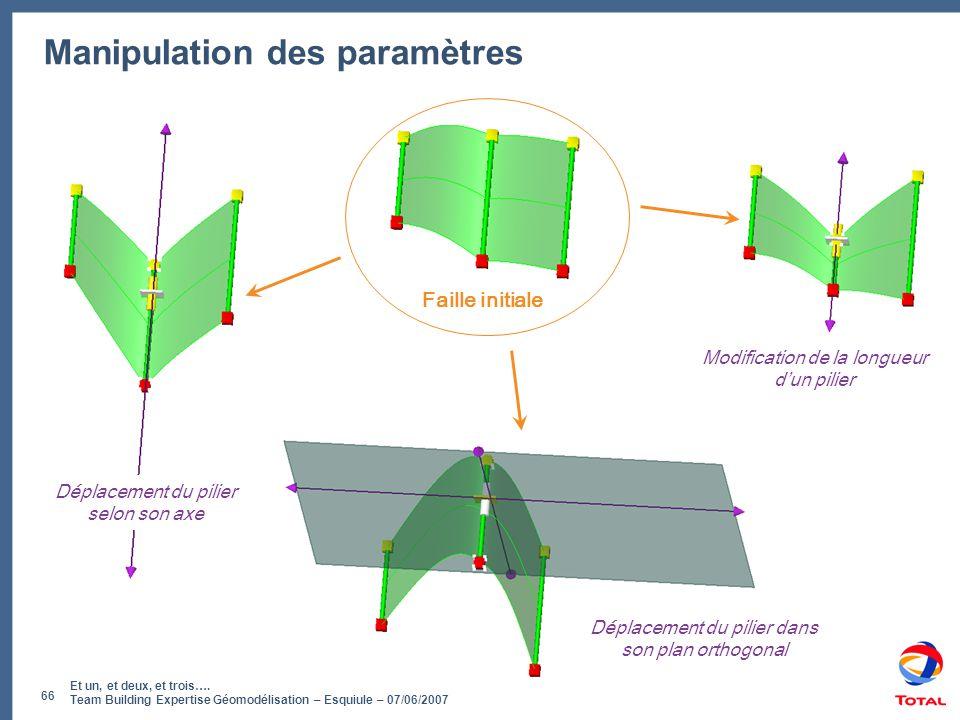 Et un, et deux, et trois…. Team Building Expertise Géomodélisation – Esquiule – 07/06/2007 66 Manipulation des paramètres Déplacement du pilier selon