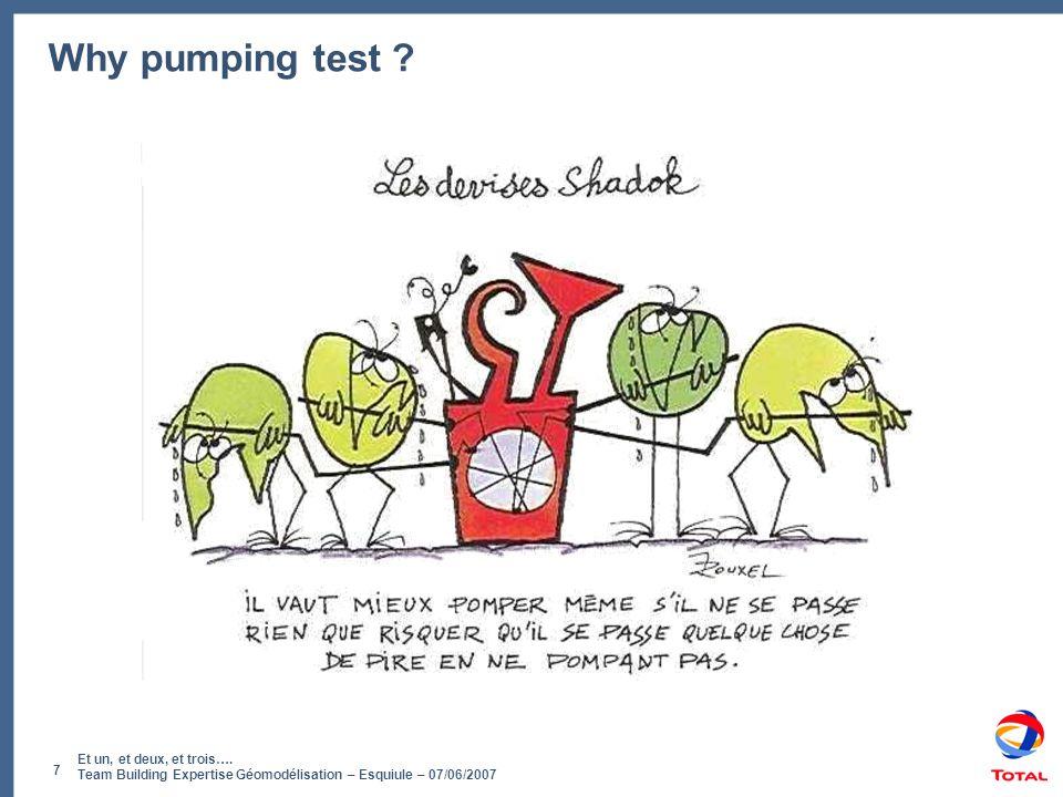 Et un, et deux, et trois…. Team Building Expertise Géomodélisation – Esquiule – 07/06/2007 7 Why pumping test ?