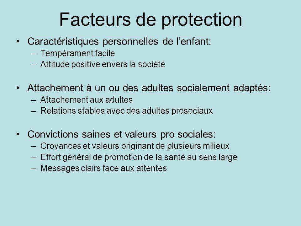 Facteurs de protection •Caractéristiques personnelles de l'enfant: –Tempérament facile –Attitude positive envers la société •Attachement à un ou des a
