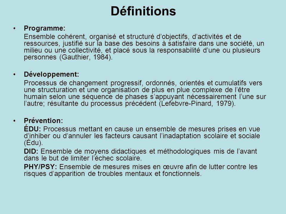 Définitions •Programme: Ensemble cohérent, organisé et structuré d'objectifs, d'activités et de ressources, justifié sur la base des besoins à satisfaire dans une société, un milieu ou une collectivité, et placé sous la responsabilité d'une ou plusieurs personnes (Gauthier, 1984).